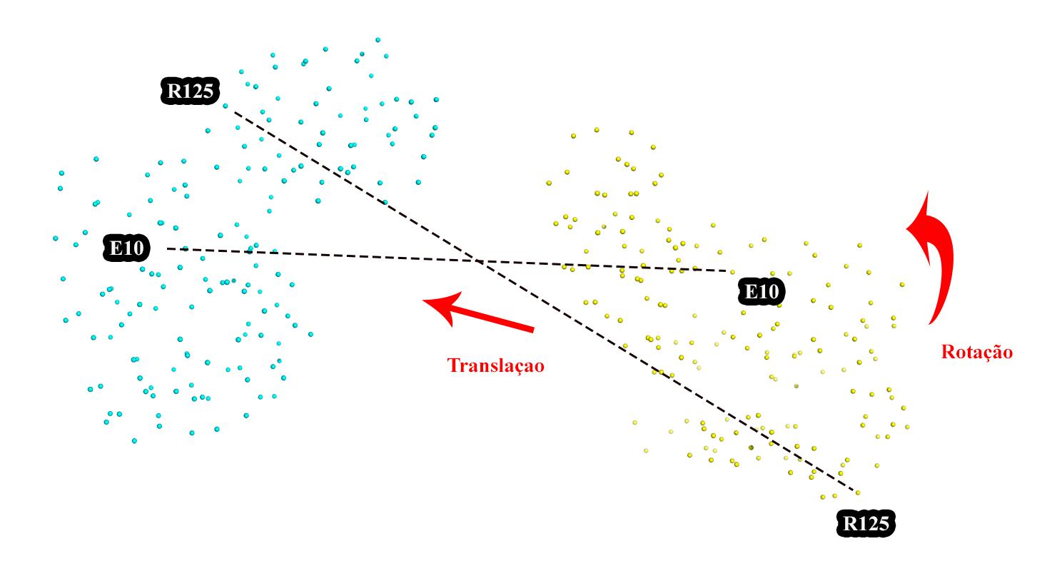 Gráfico, Gráfico de dispersão  Descrição gerada automaticamente