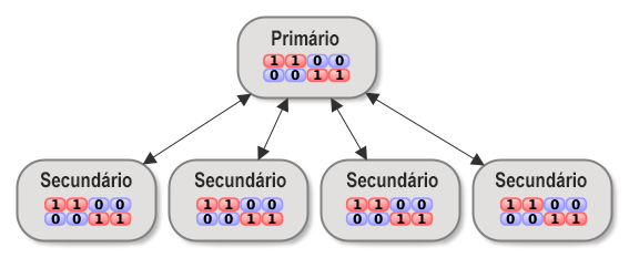 Interface gráfica do usuário, Aplicativo  Descrição gerada automaticamente